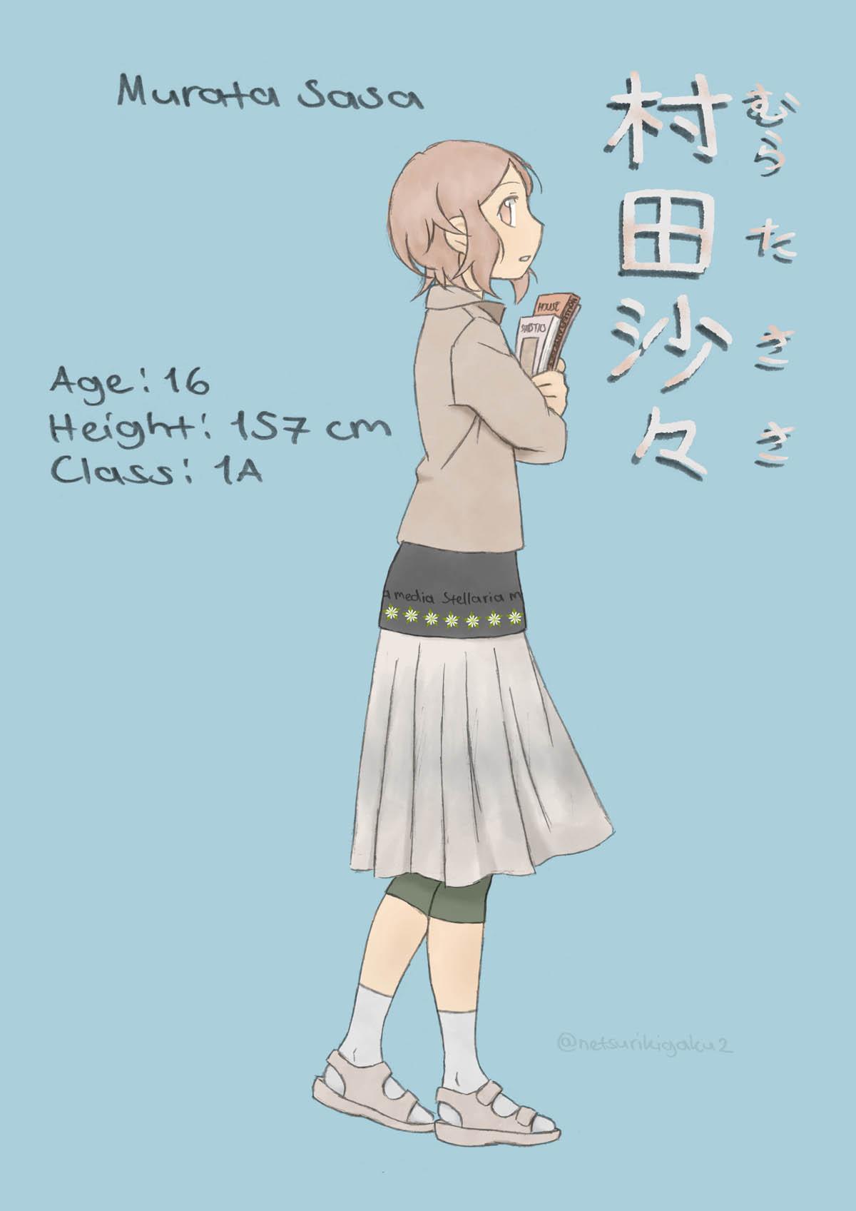 Character introduction of Murata Sasa